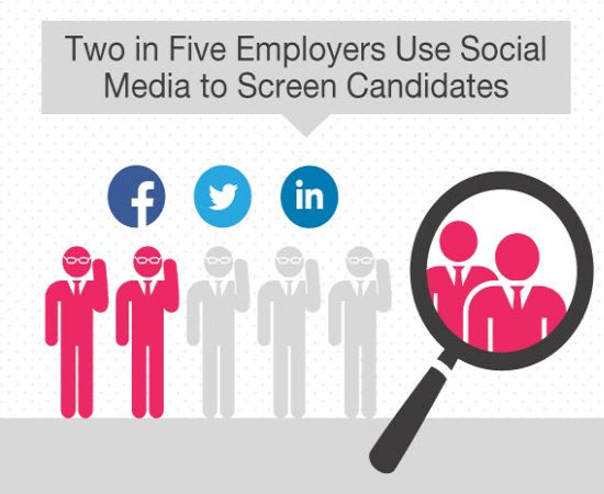 how to screen candidates online using social media