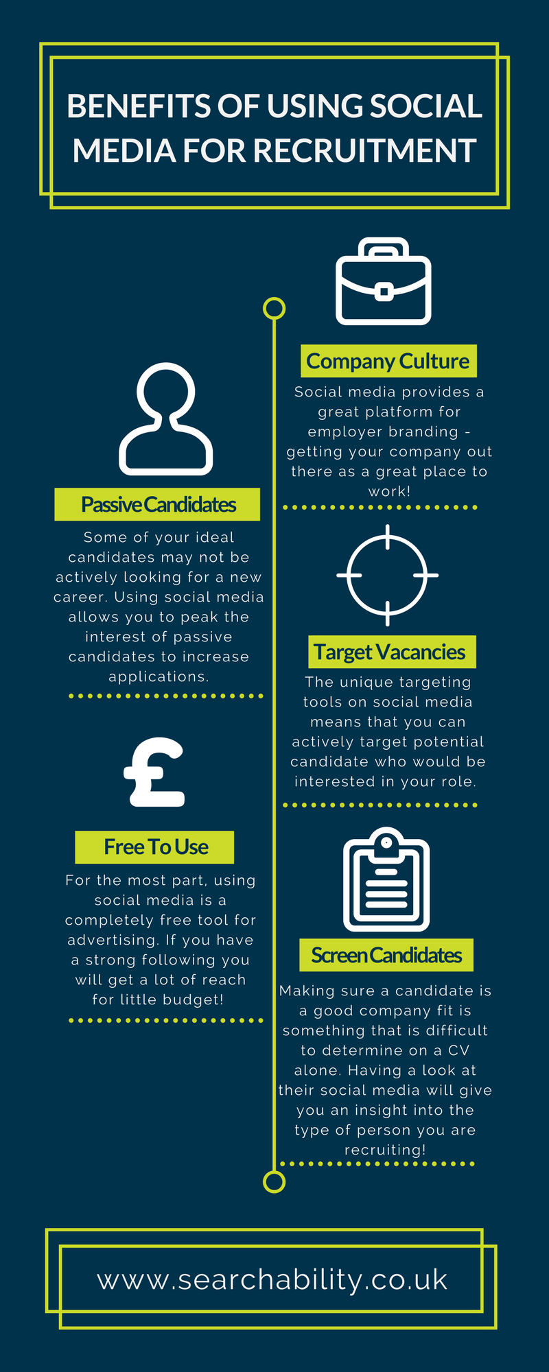 Using social media for recruitment